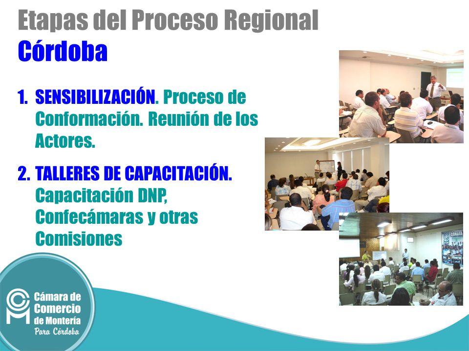 Etapas del Proceso Regional Córdoba 1.SENSIBILIZACIÓN. Proceso de Conformación. Reunión de los Actores. 2.TALLERES DE CAPACITACIÓN. Capacitación DNP,