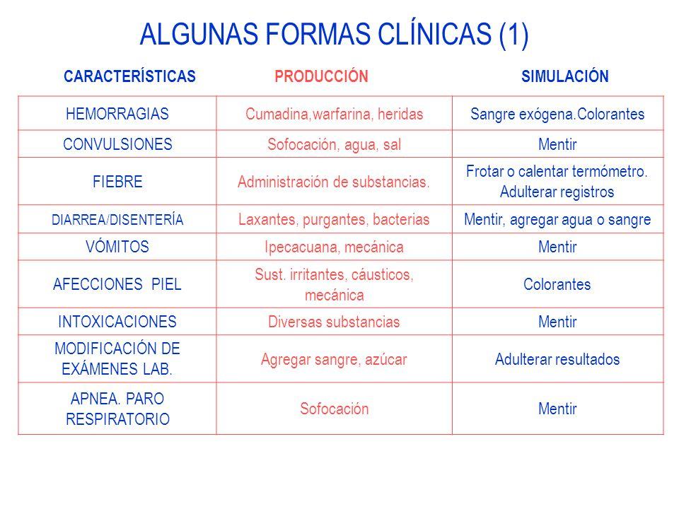 ALGUNAS FORMAS CLÍNICAS (1) HEMORRAGIASCumadina,warfarina, heridasSangre exógena.Colorantes CONVULSIONESSofocación, agua, salMentir FIEBREAdministración de substancias.