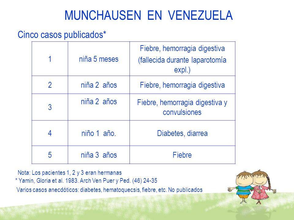 MUNCHAUSEN EN VENEZUELA Cinco casos publicados* 1niña 5 meses Fiebre, hemorragia digestiva (fallecida durante laparotomía expl.) 2niña 2 añosFiebre, h