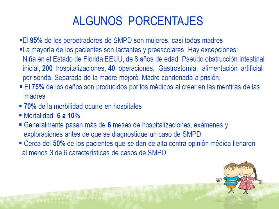 ALGUNOS PORCENTAJES El 95% de los perpetradores de SMPD son mujeres, casi todas madres La mayoría de los pacientes son lactantes y preescolares. Hay e