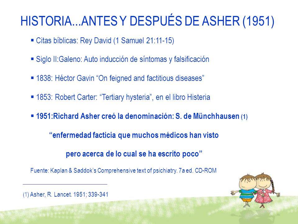 HISTORIA...ANTES Y DESPUÉS DE ASHER (1951) Citas bíblicas: Rey David (1 Samuel 21:11-15) Siglo II:Galeno: Auto inducción de síntomas y falsificación 1