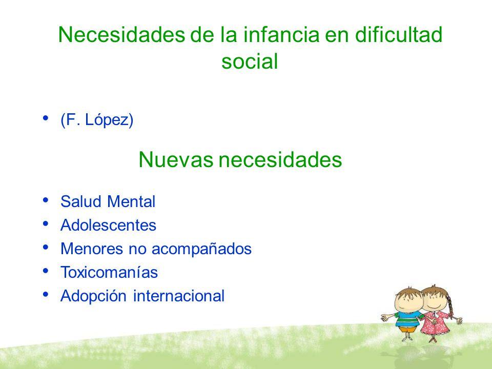 Necesidades de la infancia en dificultad social (F. López) Salud Mental Adolescentes Menores no acompañados Toxicomanías Adopción internacional Nuevas
