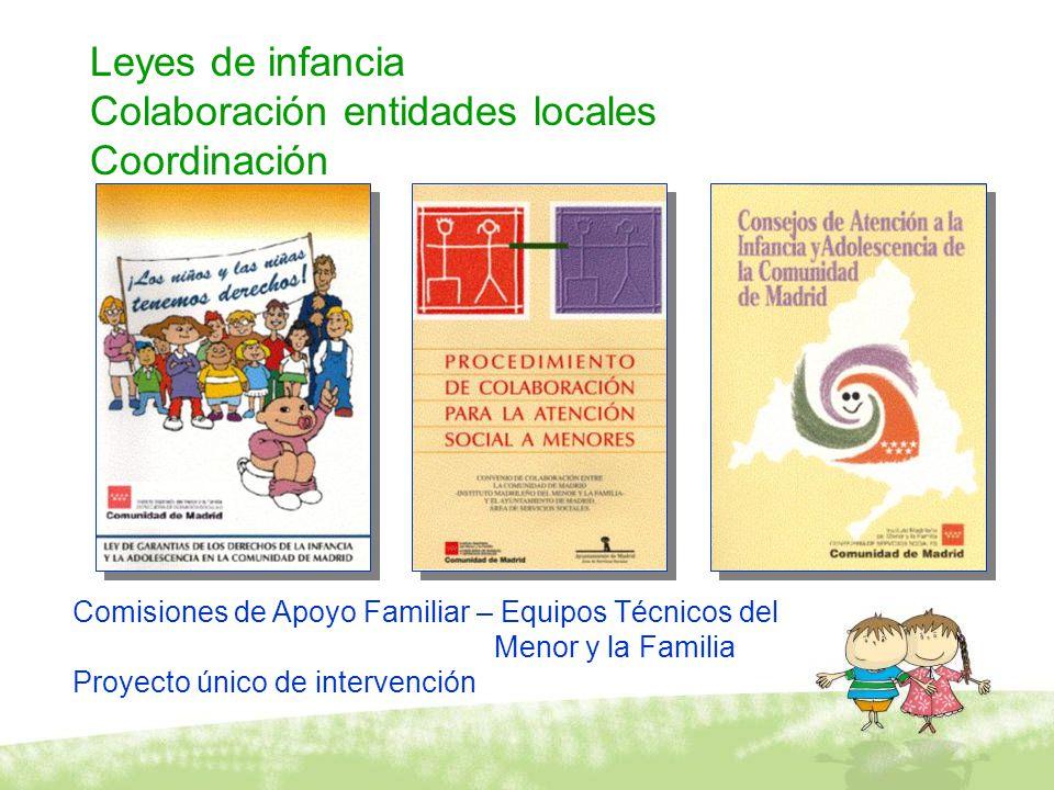 Leyes de infancia Colaboración entidades locales Coordinación Comisiones de Apoyo Familiar – Equipos Técnicos del Menor y la Familia Proyecto único de