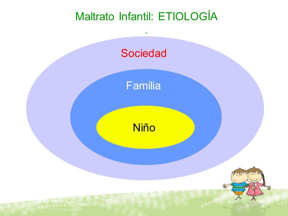 Sociedad Familia Niño Maltrato Infantil: ETIOLOGÍA.