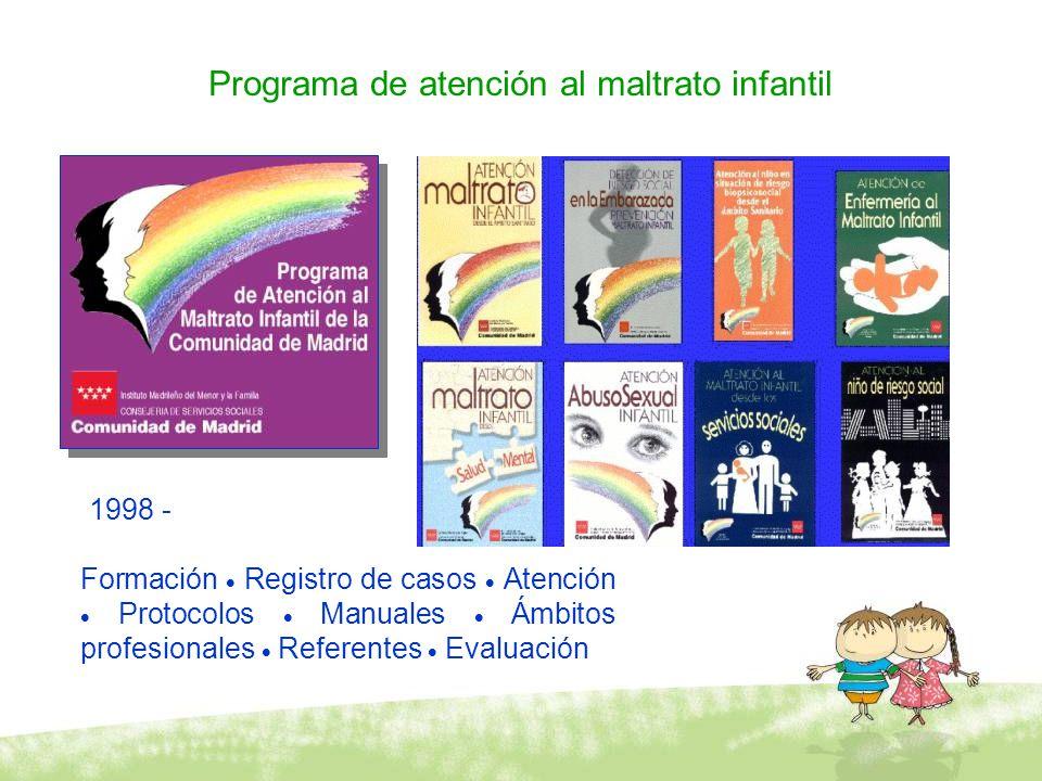 Programa de atención al maltrato infantil 1998 - Formación Registro de casos Atención Protocolos Manuales Ámbitos profesionales Referentes Evaluación