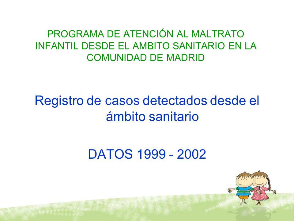 PROGRAMA DE ATENCIÓN AL MALTRATO INFANTIL DESDE EL AMBITO SANITARIO EN LA COMUNIDAD DE MADRID Registro de casos detectados desde el ámbito sanitario D
