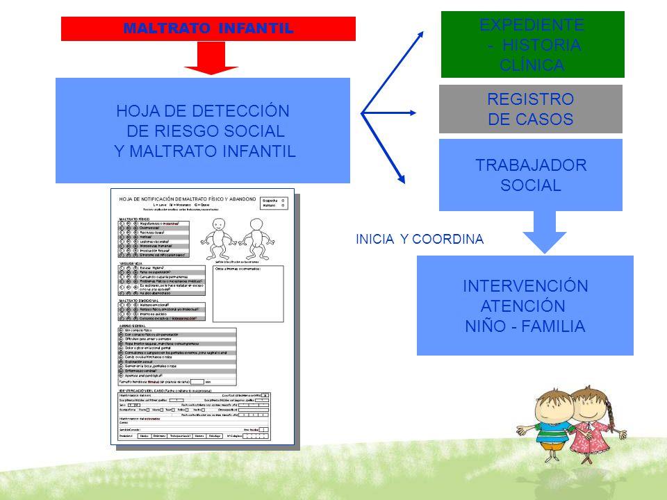 HOJA DE DETECCIÓN DE RIESGO SOCIAL Y MALTRATO INFANTIL EXPEDIENTE - HISTORIA CLÍNICA REGISTRO DE CASOS TRABAJADOR SOCIAL INTERVENCIÓN ATENCIÓN NIÑO -