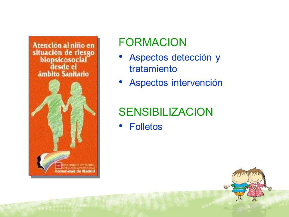 FORMACION Aspectos detección y tratamiento Aspectos intervención SENSIBILIZACION Folletos