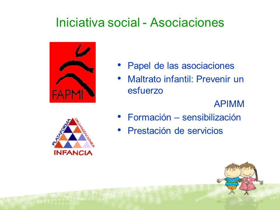 Iniciativa social - Asociaciones Papel de las asociaciones Maltrato infantil: Prevenir un esfuerzo APIMM Formación – sensibilización Prestación de ser