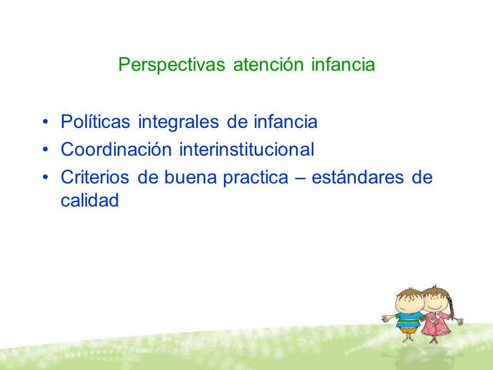 Perspectivas atención infancia Políticas integrales de infancia Coordinación interinstitucional Criterios de buena practica – estándares de calidad