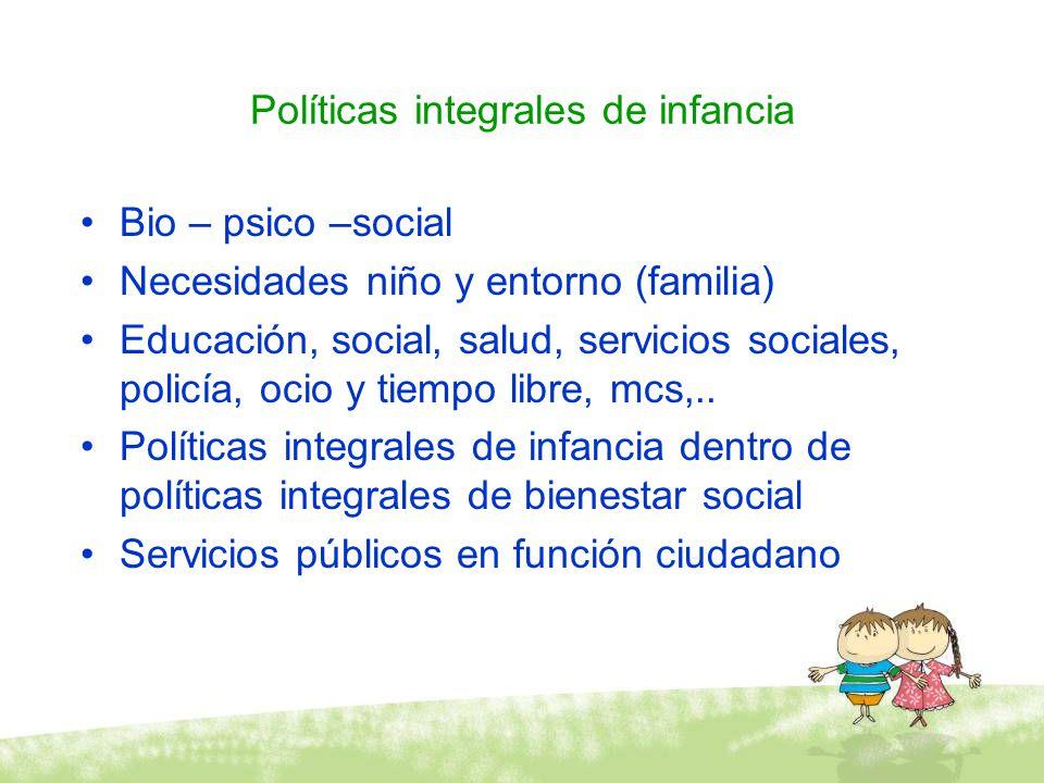 Políticas integrales de infancia Bio – psico –social Necesidades niño y entorno (familia) Educación, social, salud, servicios sociales, policía, ocio