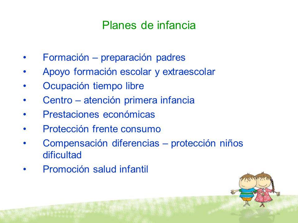 Planes de infancia Formación – preparación padres Apoyo formación escolar y extraescolar Ocupación tiempo libre Centro – atención primera infancia Pre