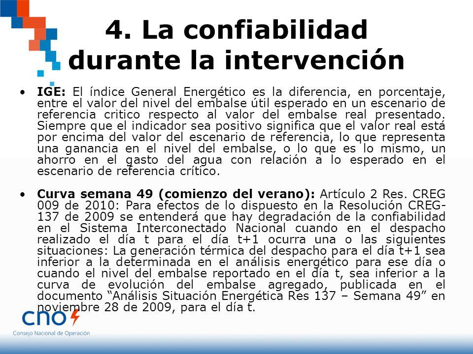 4. La confiabilidad durante la intervención IGE: El índice General Energético es la diferencia, en porcentaje, entre el valor del nivel del embalse út