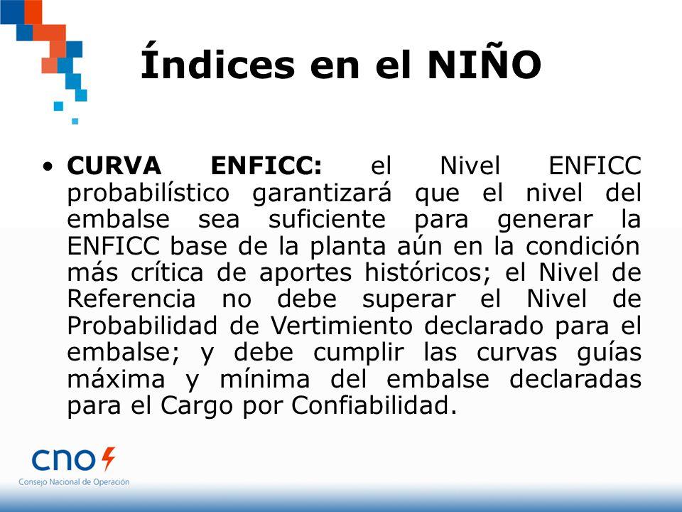 Índices en el NIÑO CURVA ENFICC: el Nivel ENFICC probabilístico garantizará que el nivel del embalse sea suficiente para generar la ENFICC base de la