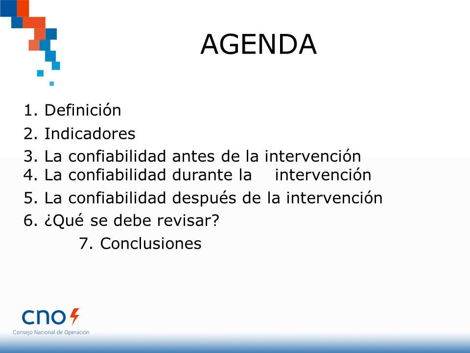 AGENDA 1. Definición 2. Indicadores 3. La confiabilidad antes de la intervención 4. La confiabilidad durante la intervención 5. La confiabilidad despu