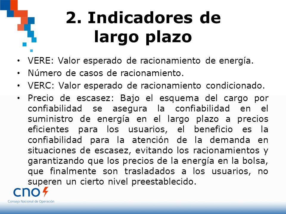 2. Indicadores de largo plazo VERE: Valor esperado de racionamiento de energía. Número de casos de racionamiento. VERC: Valor esperado de racionamient