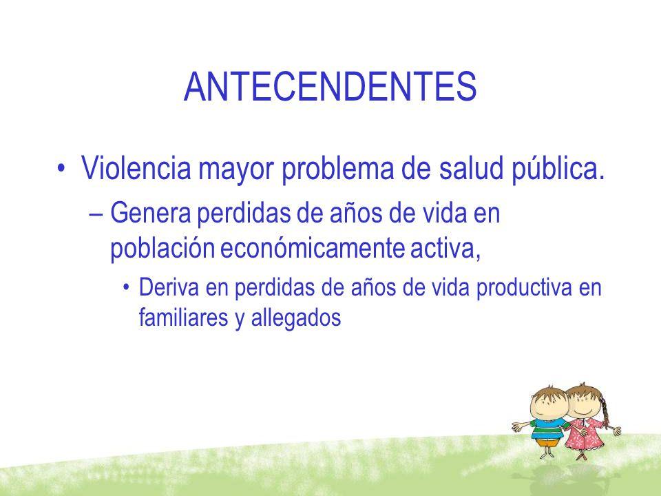 ANTECENDENTES Violencia mayor problema de salud pública. –Genera perdidas de años de vida en población económicamente activa, Deriva en perdidas de añ