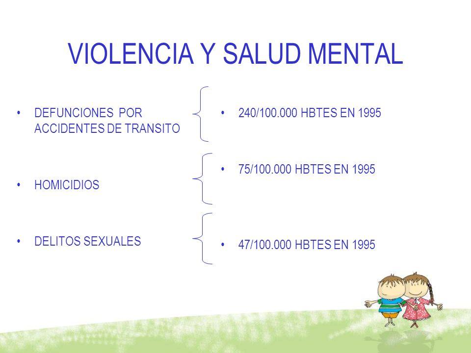VIOLENCIA Y SALUD MENTAL DEFUNCIONES POR ACCIDENTES DE TRANSITO HOMICIDIOS DELITOS SEXUALES 240/100.000 HBTES EN 1995 75/100.000 HBTES EN 1995 47/100.