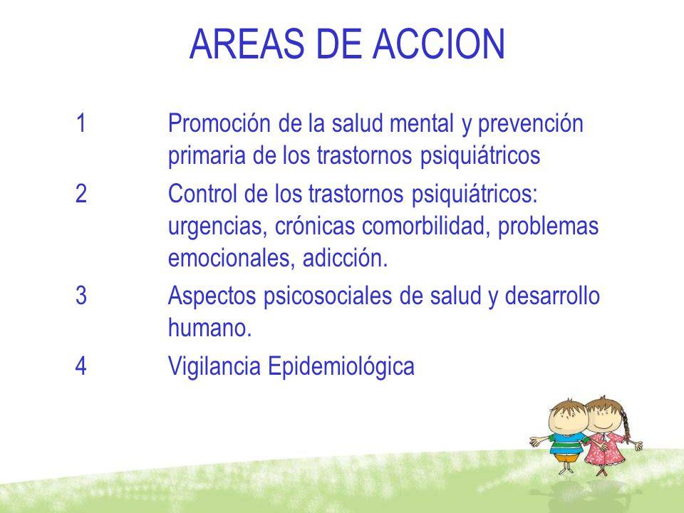 AREAS DE ACCION 1Promoción de la salud mental y prevención primaria de los trastornos psiquiátricos 2Control de los trastornos psiquiátricos: urgencia