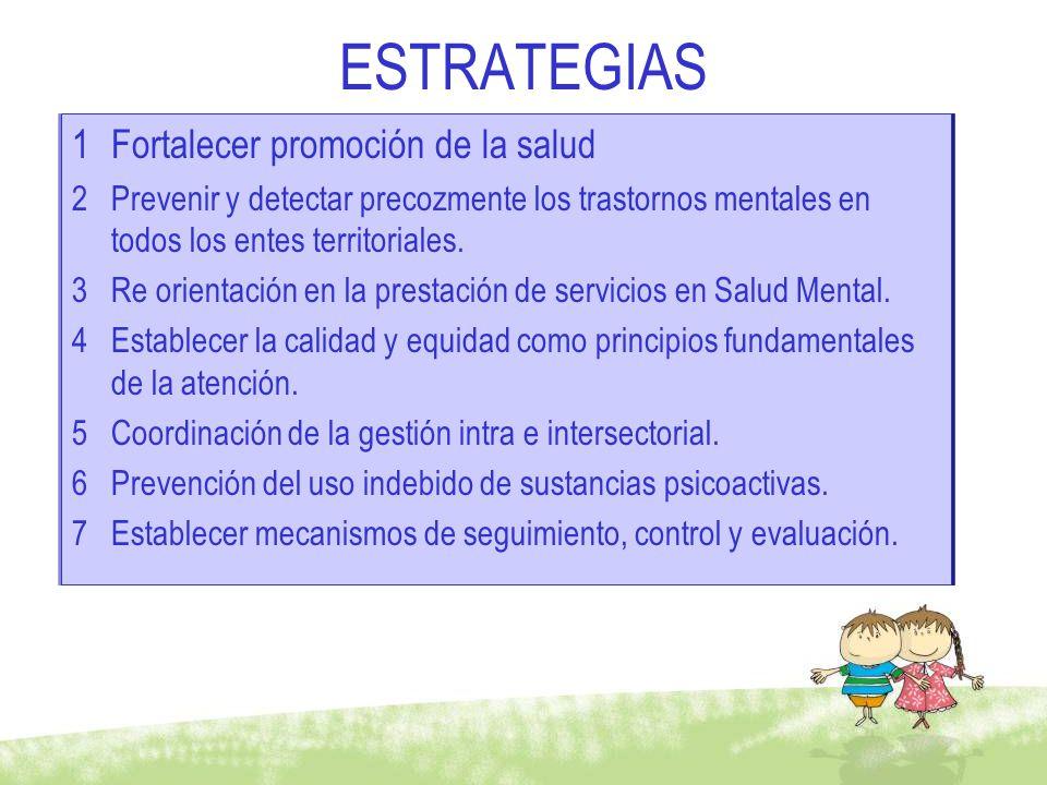 ESTRATEGIAS 1Fortalecer promoción de la salud 2Prevenir y detectar precozmente los trastornos mentales en todos los entes territoriales. 3Re orientaci