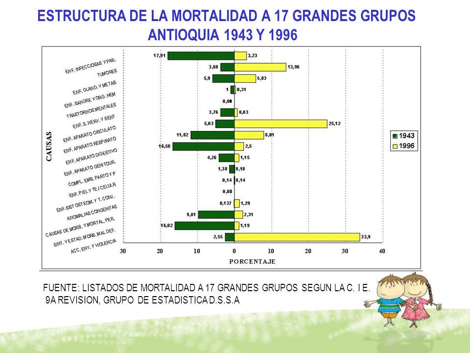COLOMBIAAMERICA LATINAEL MUNDO DISTRIBUCION DE CARGA DE LA ENFERMEDAD: HOMICIDIOS vs.
