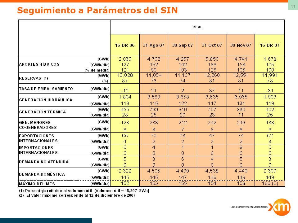 11 Seguimiento a Parámetros del SIN