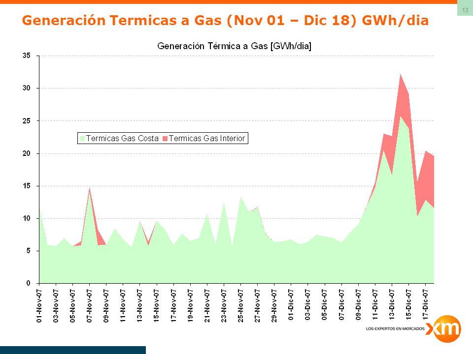 13 Generación Termicas a Gas (Nov 01 – Dic 18) GWh/dia