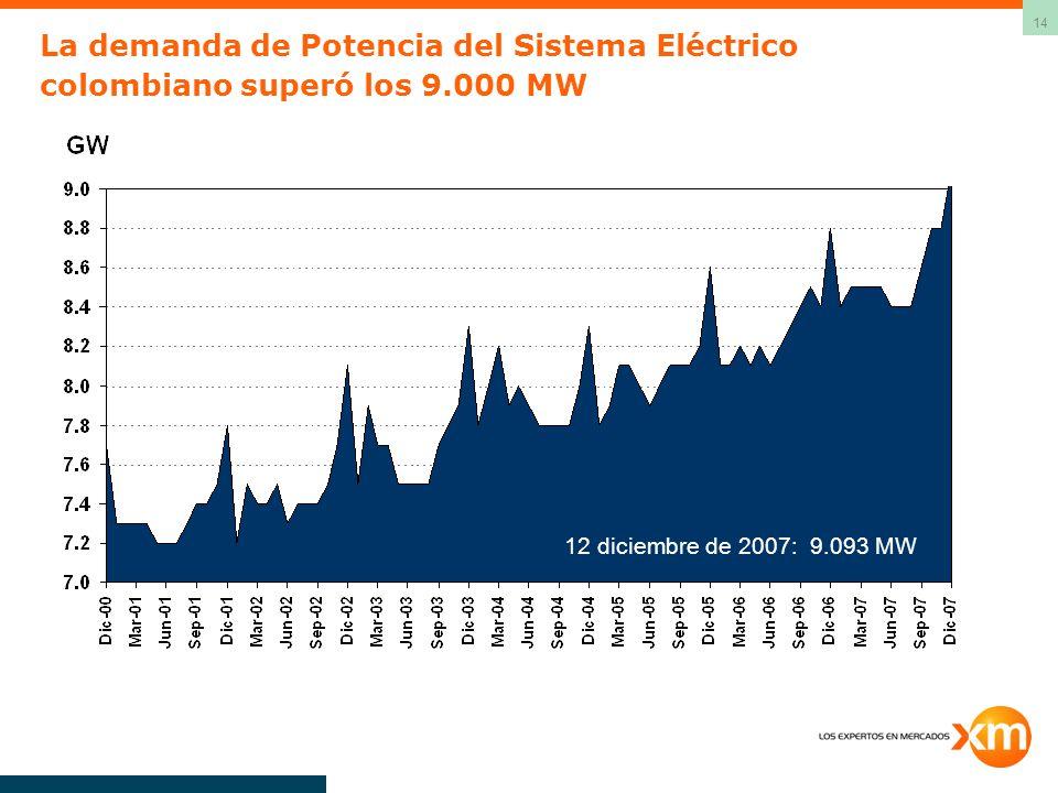 14 La demanda de Potencia del Sistema Eléctrico colombiano superó los 9.000 MW 12 diciembre de 2007: 9.093 MW