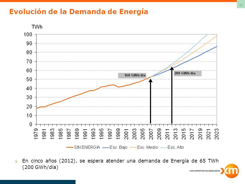 17 Evolución de la Demanda de Energía En cinco años (2012), se espera atender una demanda de Energía de 65 TWh (200 GWh/día)