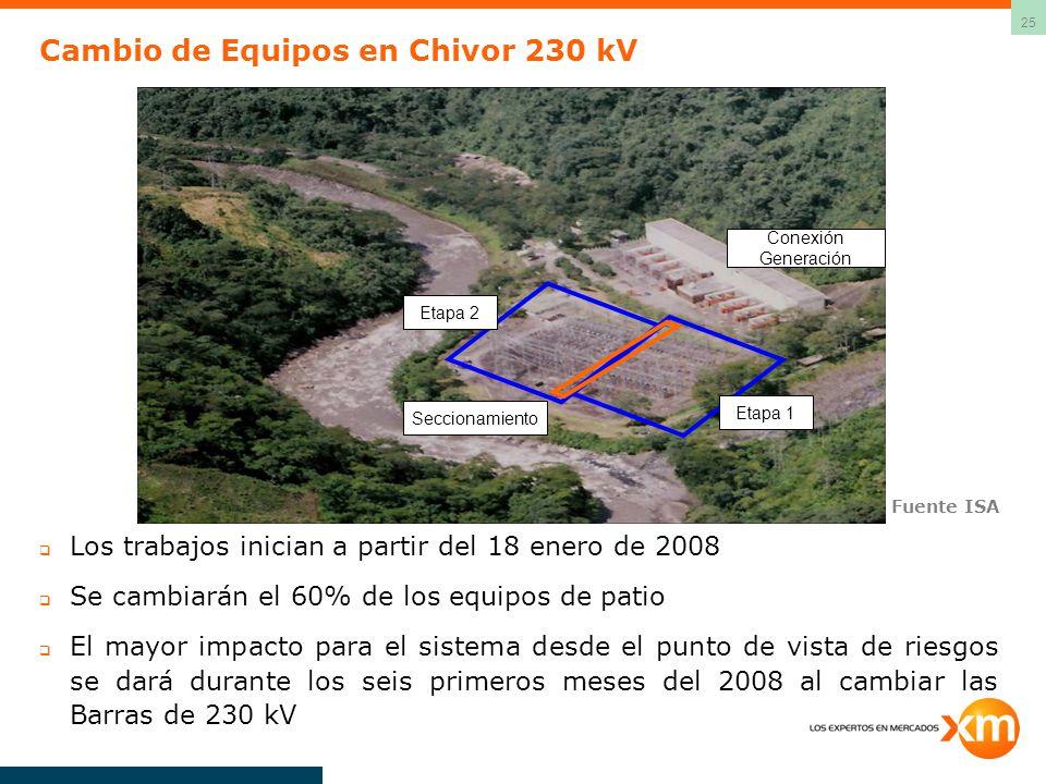 25 Cambio de Equipos en Chivor 230 kV Los trabajos inician a partir del 18 enero de 2008 Se cambiarán el 60% de los equipos de patio El mayor impacto