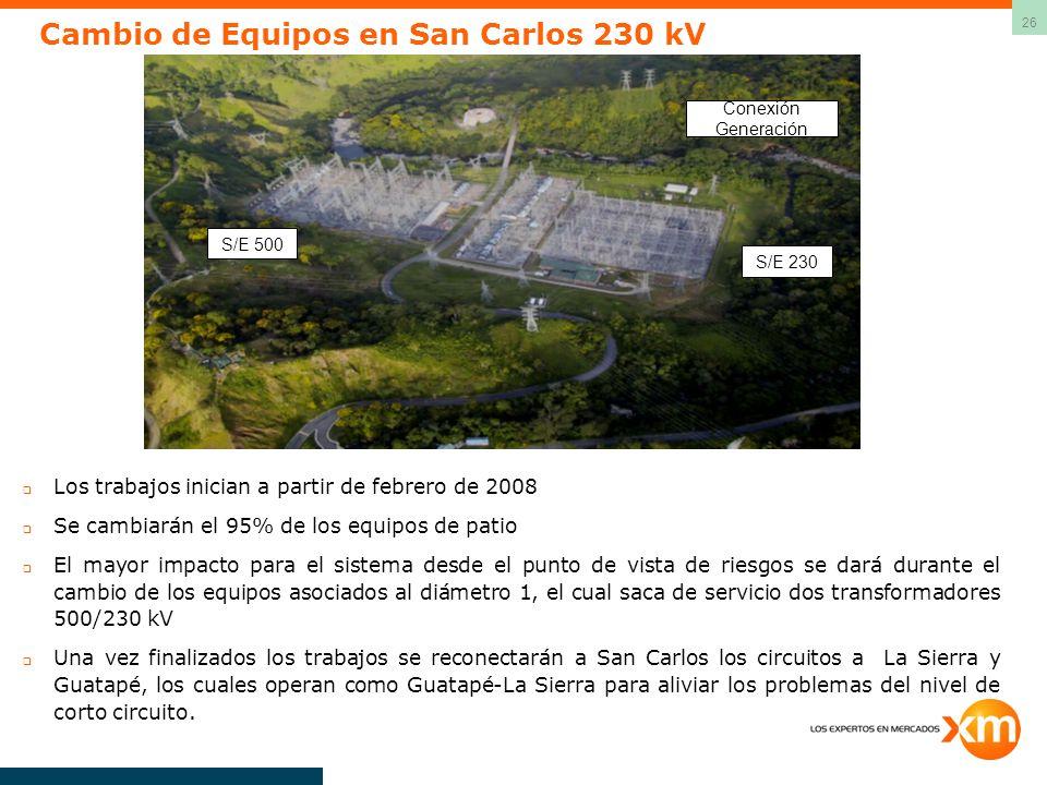 26 Cambio de Equipos en San Carlos 230 kV Los trabajos inician a partir de febrero de 2008 Se cambiarán el 95% de los equipos de patio El mayor impacto para el sistema desde el punto de vista de riesgos se dará durante el cambio de los equipos asociados al diámetro 1, el cual saca de servicio dos transformadores 500/230 kV Una vez finalizados los trabajos se reconectarán a San Carlos los circuitos a La Sierra y Guatapé, los cuales operan como Guatapé-La Sierra para aliviar los problemas del nivel de corto circuito.