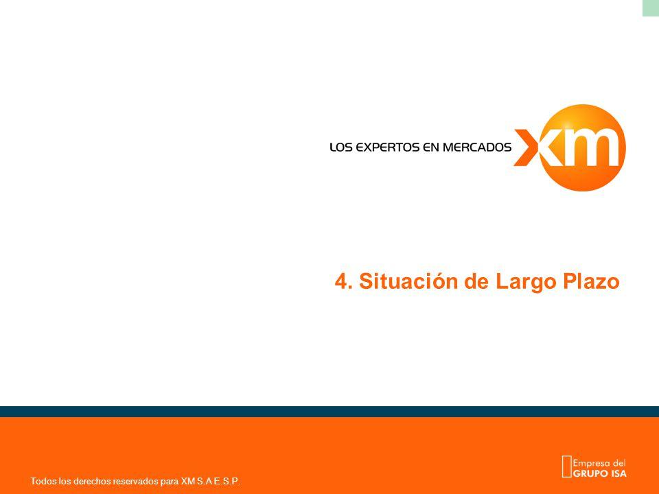 Todos los derechos reservados para XM S.A E.S.P. 4. Situación de Largo Plazo