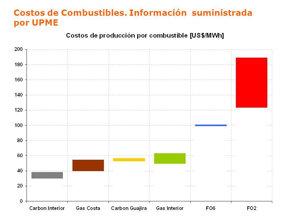 35 Costos de Combustibles. Información suministrada por UPME