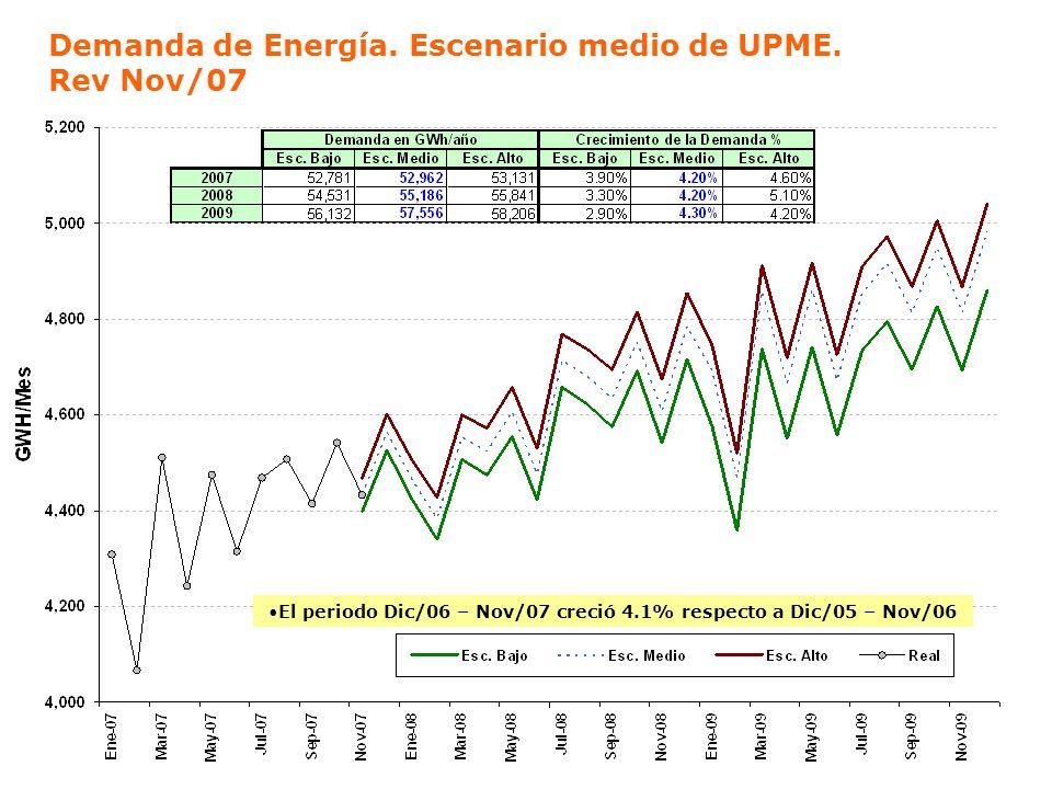 36 El periodo Dic/06 – Nov/07 creció 4.1% respecto a Dic/05 – Nov/06 Demanda de Energía. Escenario medio de UPME. Rev Nov/07