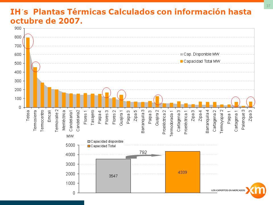 37 IH´s Plantas Térmicas Calculados con información hasta octubre de 2007. 792