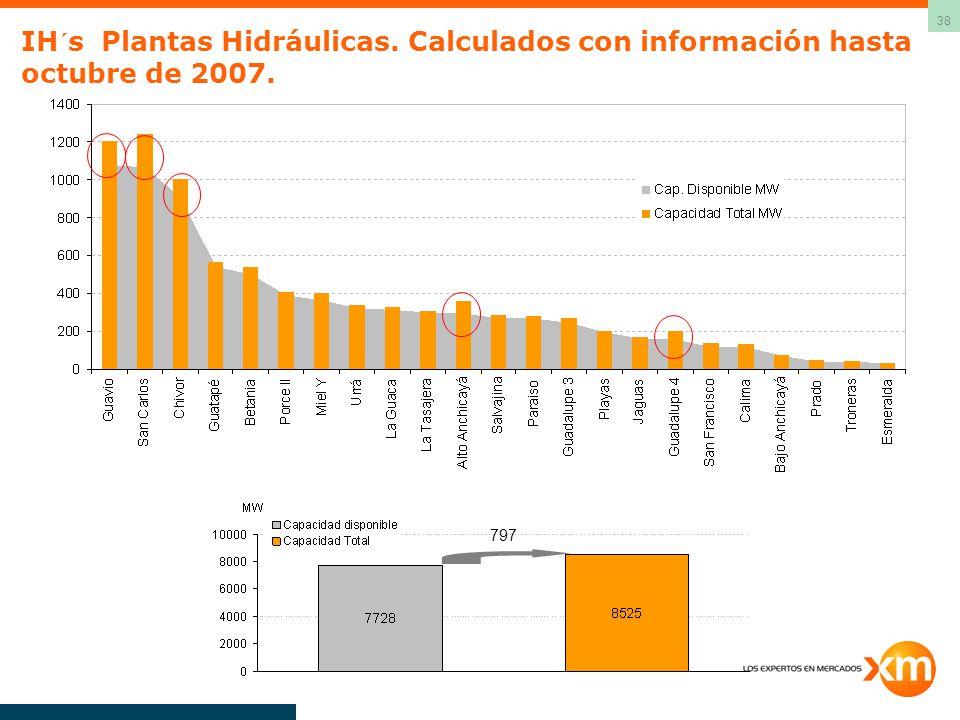 38 IH´s Plantas Hidráulicas. Calculados con información hasta octubre de 2007. 797