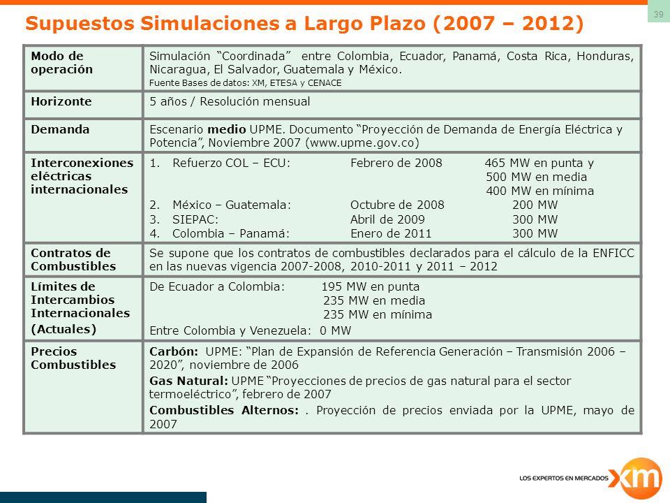 39 Supuestos Simulaciones a Largo Plazo (2007 – 2012) Modo de operación Simulación Coordinada entre Colombia, Ecuador, Panamá, Costa Rica, Honduras, Nicaragua, El Salvador, Guatemala y México.