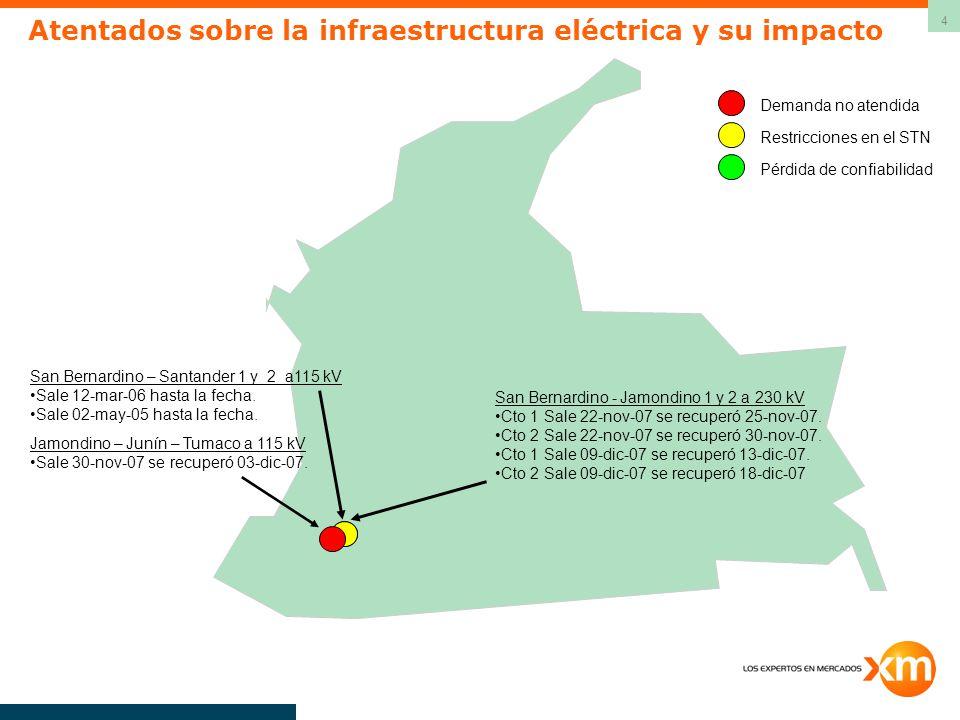 4 Demanda no atendida Restricciones en el STN Pérdida de confiabilidad San Bernardino – Santander 1 y 2 a115 kV Sale 12-mar-06 hasta la fecha. Sale 02