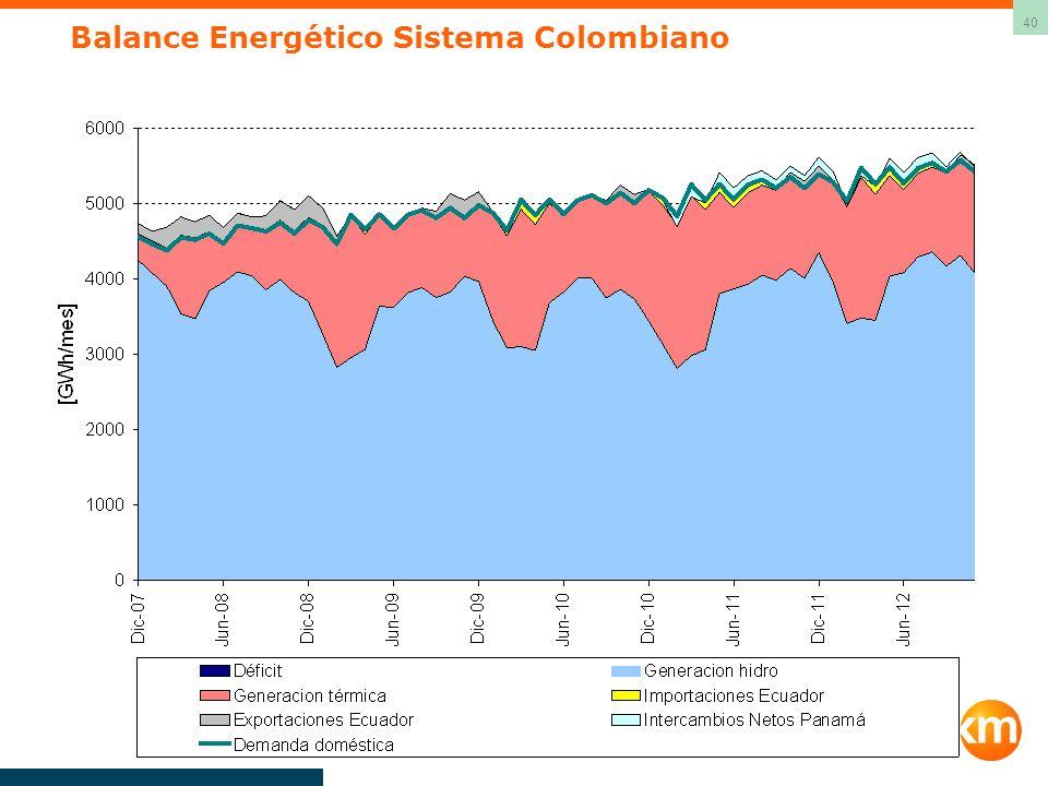 40 Balance Energético Sistema Colombiano