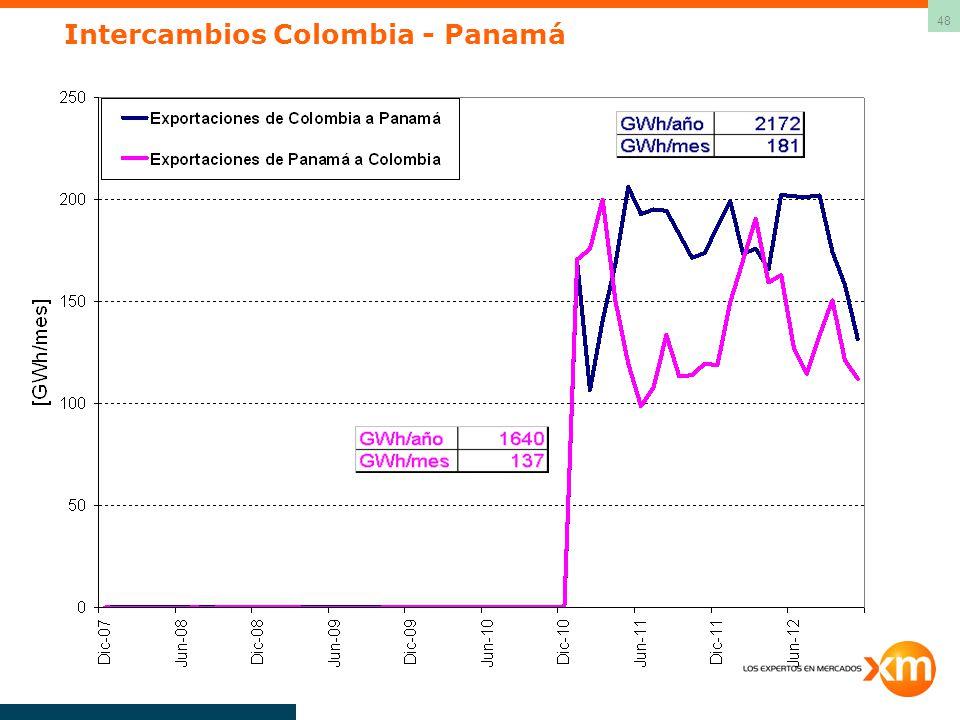 48 Intercambios Colombia - Panamá