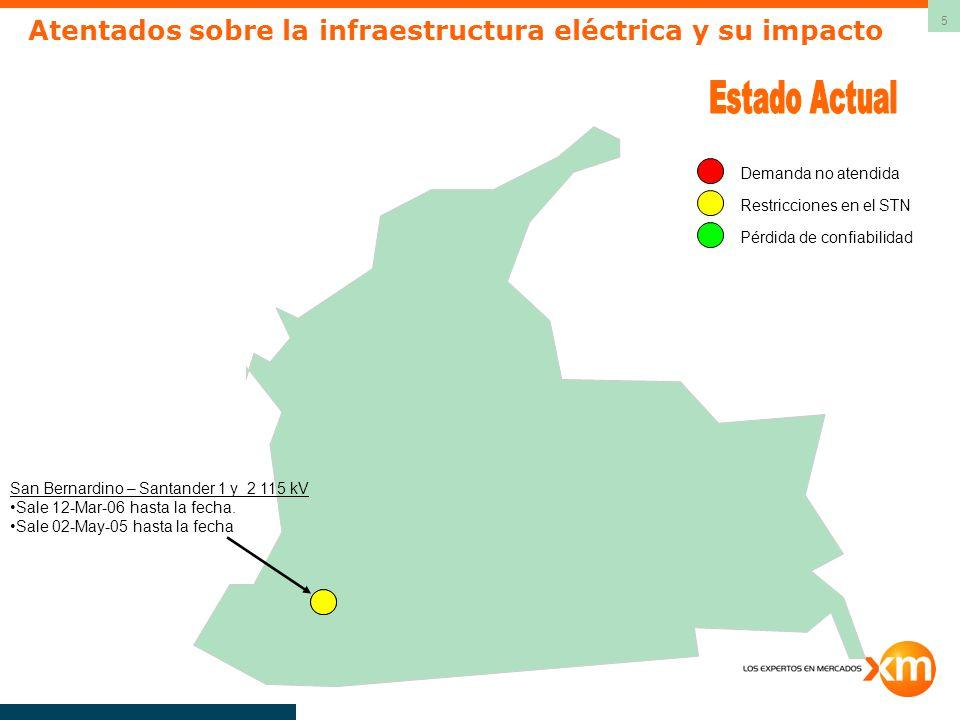 5 Demanda no atendida Restricciones en el STN Pérdida de confiabilidad San Bernardino – Santander 1 y 2 115 kV Sale 12-Mar-06 hasta la fecha. Sale 02-