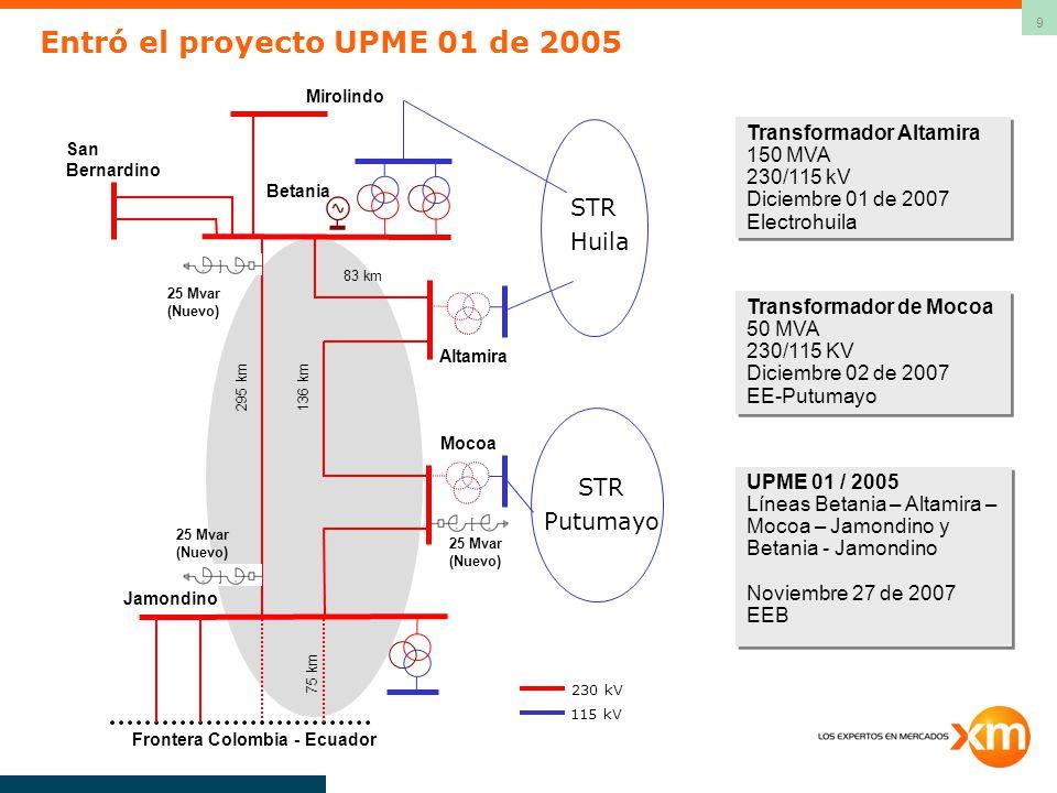9 115 kV 230 kV 75 km 295 km136 km Betania 25 Mvar (Nuevo) Altamira Jamondino Mocoa 25 Mvar (Nuevo) Frontera Colombia - Ecuador 25 Mvar (Nuevo) 83 km