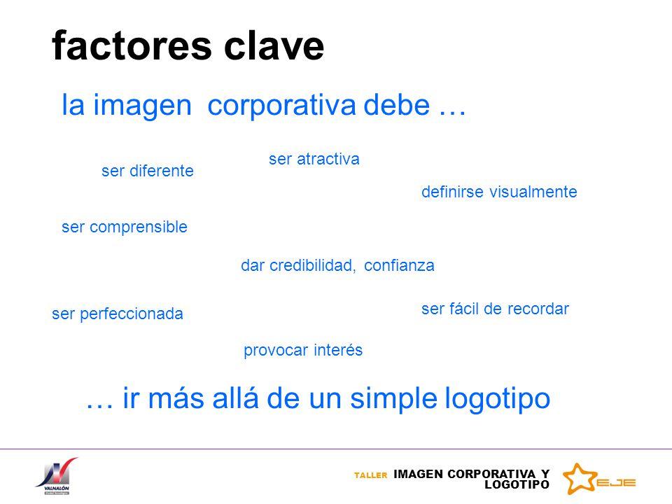 TALLER IMAGEN CORPORATIVA Y LOGOTIPO la imagen corporativa debe … factores clave … ir más allá de un simple logotipo ser diferente ser comprensible de