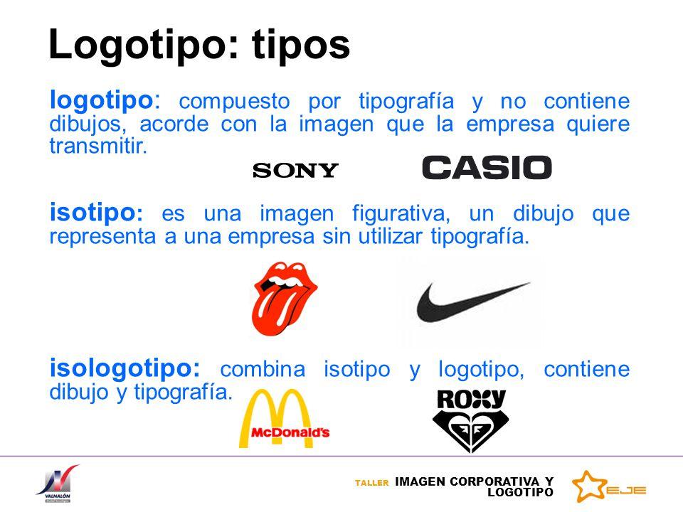 TALLER IMAGEN CORPORATIVA Y LOGOTIPO Logotipo: tipos logotipo: compuesto por tipografía y no contiene dibujos, acorde con la imagen que la empresa qui
