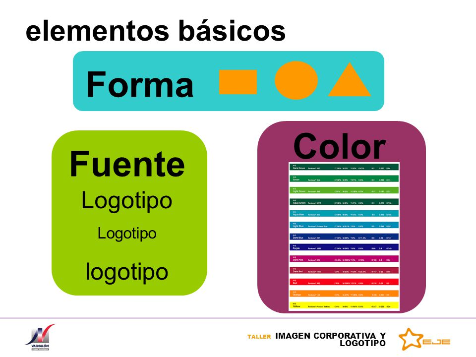 TALLER IMAGEN CORPORATIVA Y LOGOTIPO elementos básicos Forma Fuente Color Logotipo logotipo