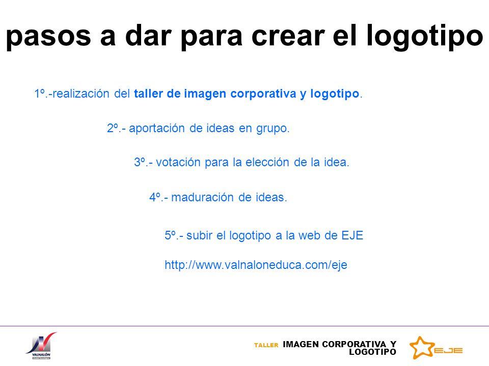 TALLER IMAGEN CORPORATIVA Y LOGOTIPO pasos a dar para crear el logotipo 1º.-realización del taller de imagen corporativa y logotipo. 4º.- maduración d