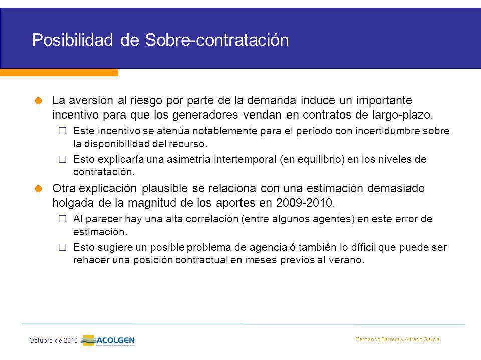 Fernando Barrera y Alfredo García Octubre de 2010 Posibilidad de Sobre-contratación La aversión al riesgo por parte de la demanda induce un importante incentivo para que los generadores vendan en contratos de largo-plazo.