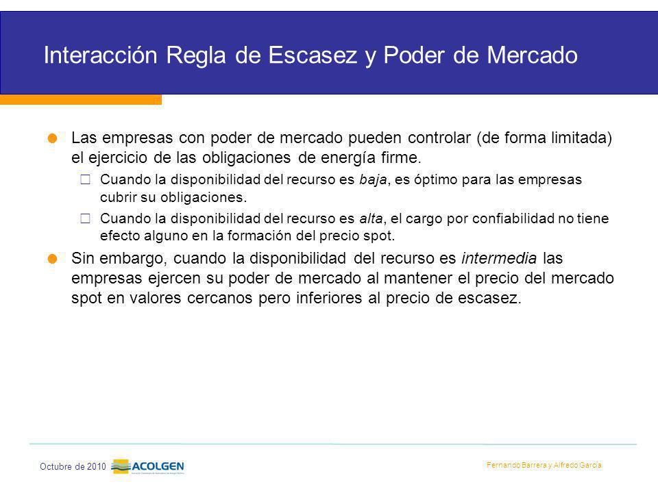 Fernando Barrera y Alfredo García Octubre de 2010 Interacción Regla de Escasez y Poder de Mercado Las empresas con poder de mercado pueden controlar (de forma limitada) el ejercicio de las obligaciones de energía firme.