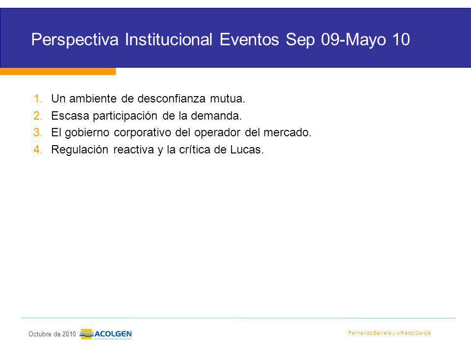 Fernando Barrera y Alfredo García Octubre de 2010 Perspectiva Institucional Eventos Sep 09-Mayo 10 1.Un ambiente de desconfianza mutua. 2.Escasa parti