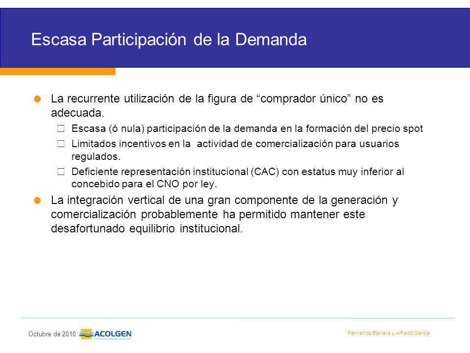 Fernando Barrera y Alfredo García Octubre de 2010 Escasa Participación de la Demanda La recurrente utilización de la figura de comprador único no es adecuada.